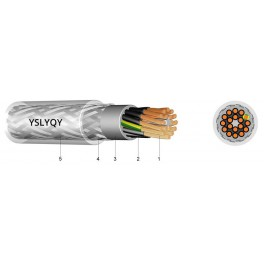 YSLYQY - PVC sheathed control cable with steel wire braiding