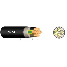 N2XH 0.6/1 kv - Halogen free, fire retardant, low smoke generation, no emission of corrosive gases