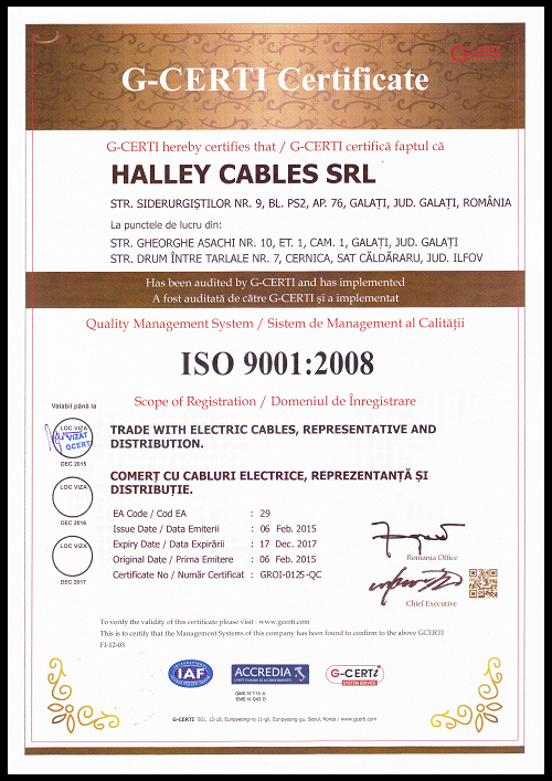 ISO 9001:2008 - HalleyCables